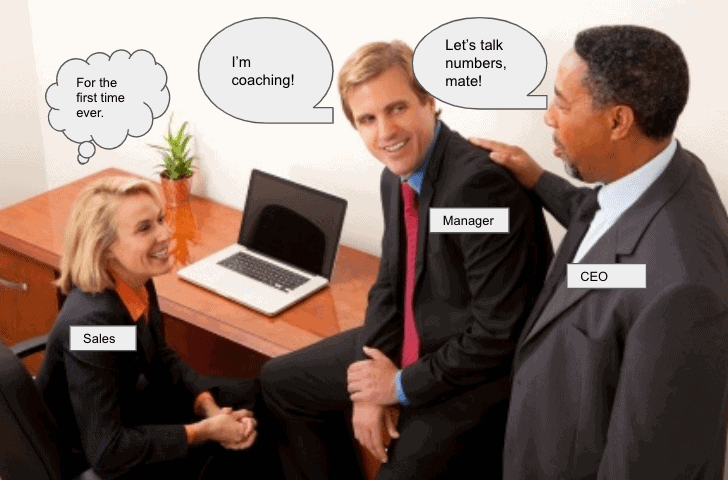 KPIs to evaluate sales MANAGERS